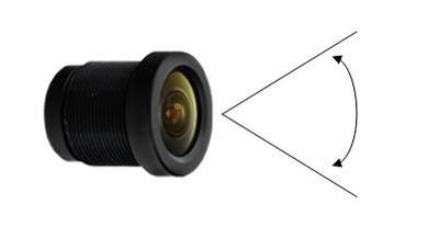 Угол обзора камер Satvision c разными объективами
